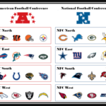 NFC Conference Betting Packers at 49ers