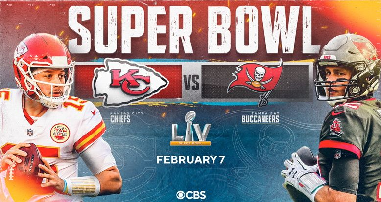 Read more about the article Super Bowl Betting Online